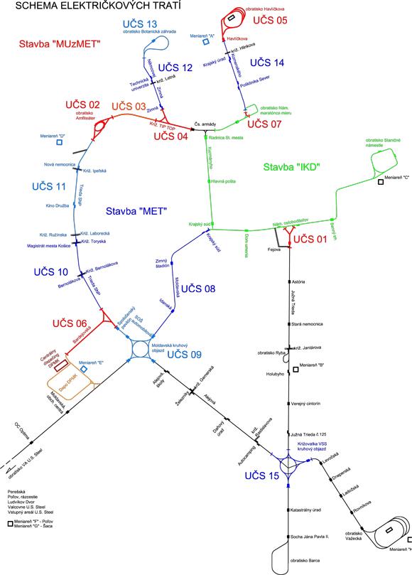 Modernizácia električkových tratí MET v meste Košice